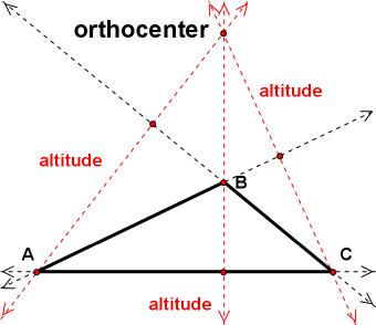 http://www.mathwords.com/o/o_assets/orthocenter_obtuse.jpg